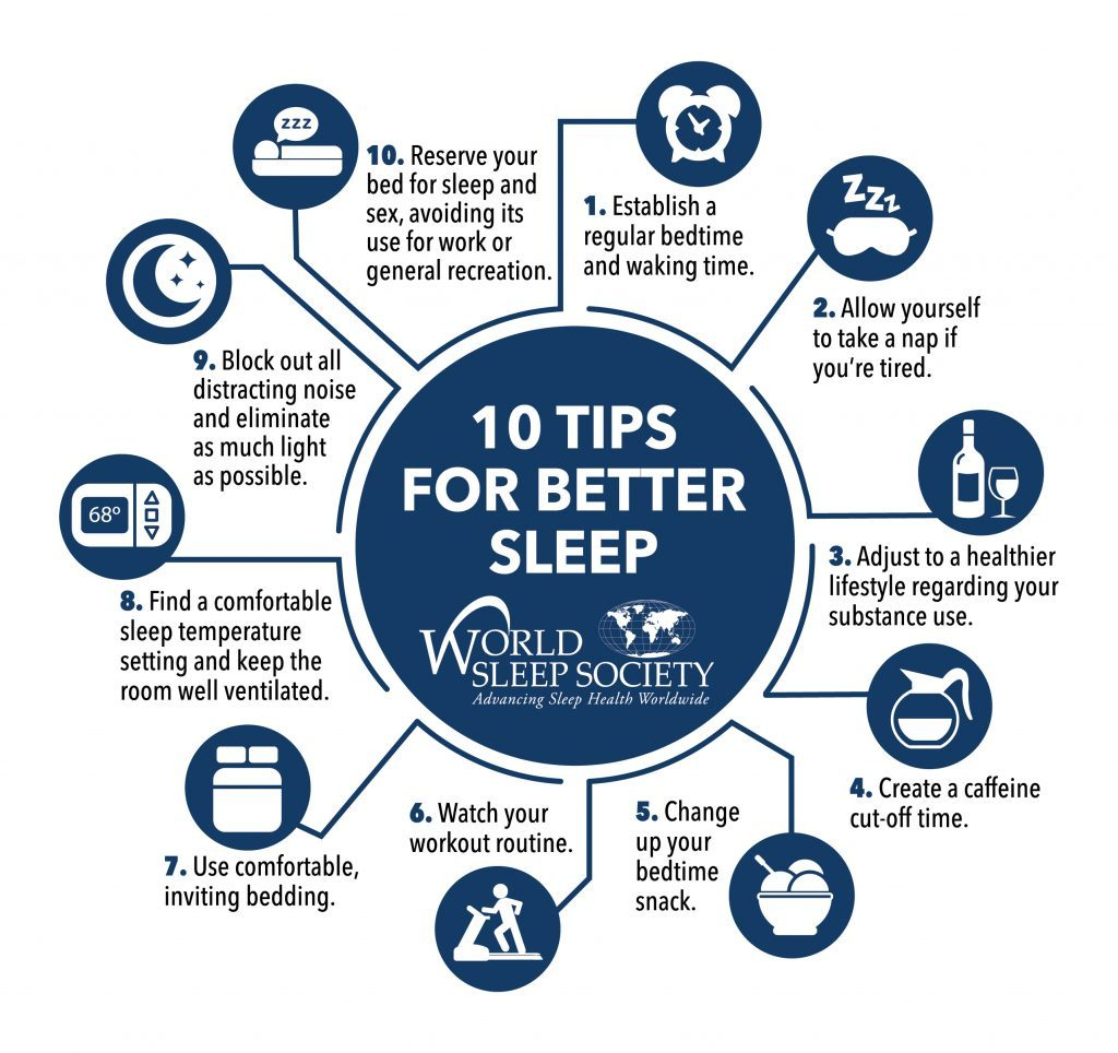 10-Tips-for-Better-Sleep-Graphic-1024x964