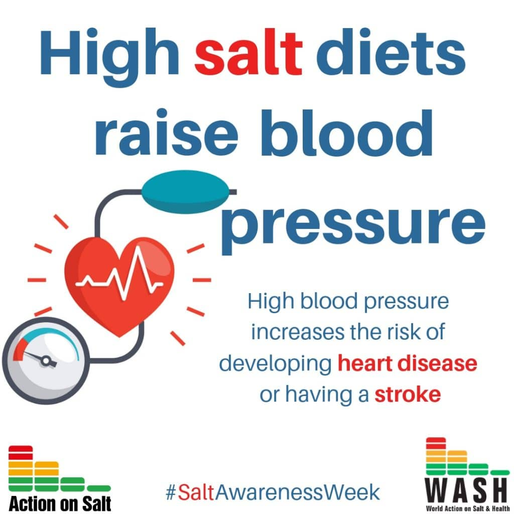 salt-and-blood-pressure