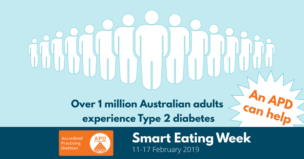 How Can Smart Eating Reduce Your Risk of Type-2 Diabetes