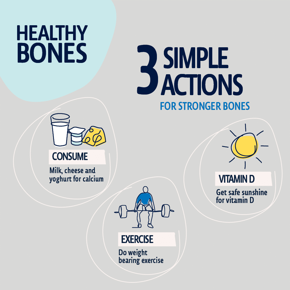 Healthy Bones Infographic