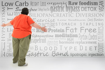Are You Considering Or Have You Had Weight Loss Surgery?
